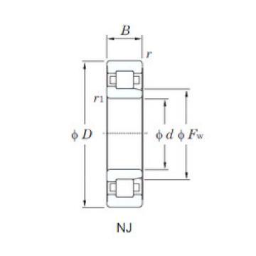 Bearing NJ306x3WE3/C9 NRB