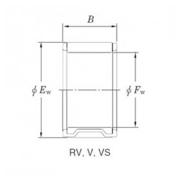 Bearing RV395923-1 KOYO